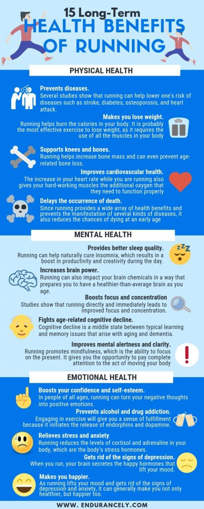 what does 30 minutes of running do   what benefits does running have on the body   is running is the best exercise