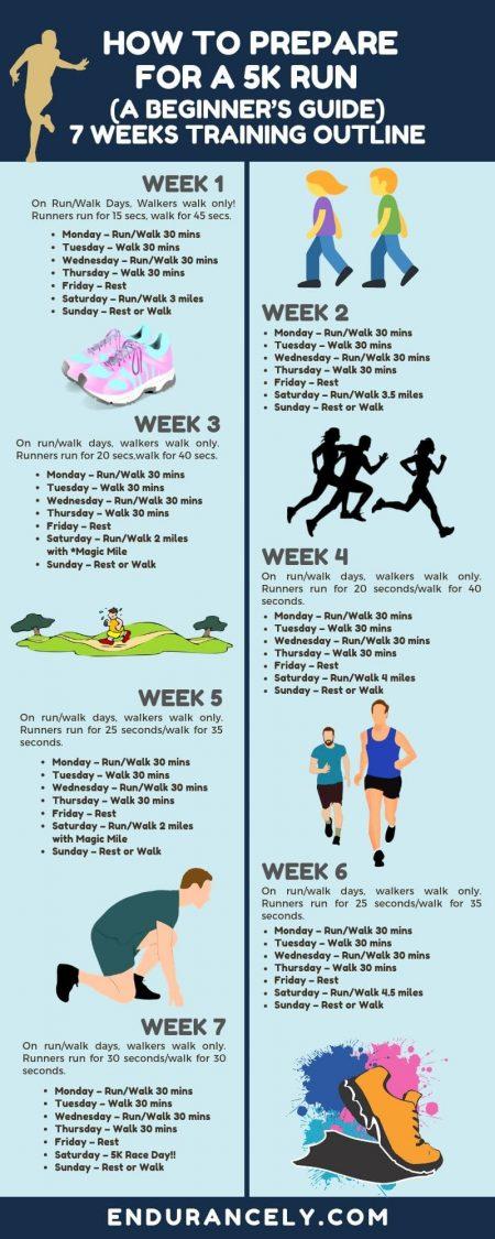 training for a 5k beginner | 5k training plan intermediate | 5k running plan |Train for a 5k run |  5K race