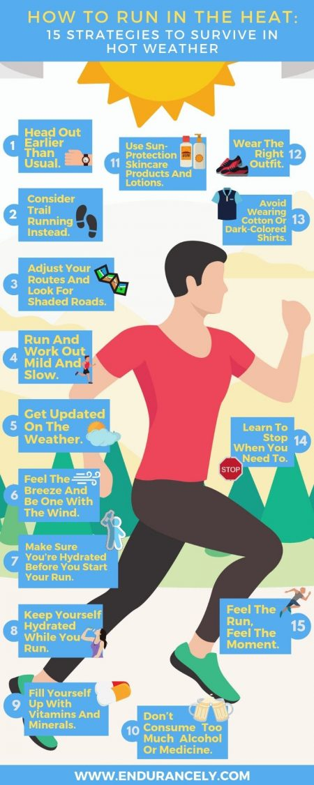 running in hot weather | how to run in the heat benefits | dangers of running in the heat