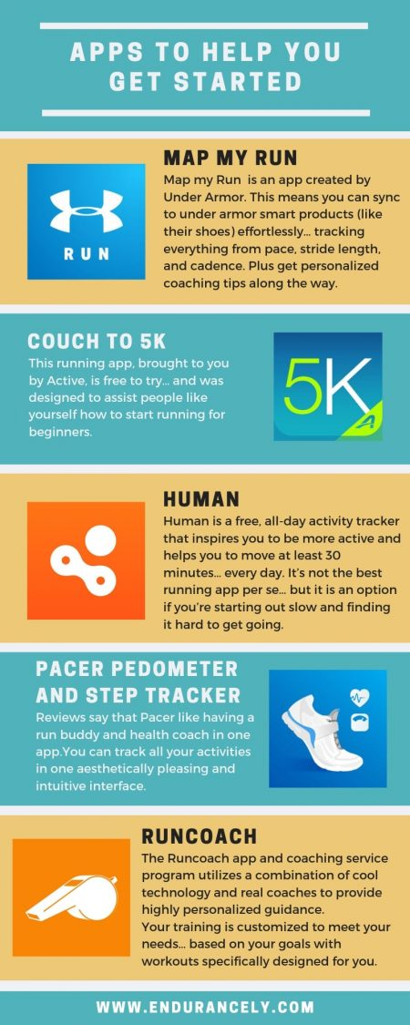 top-apps-running